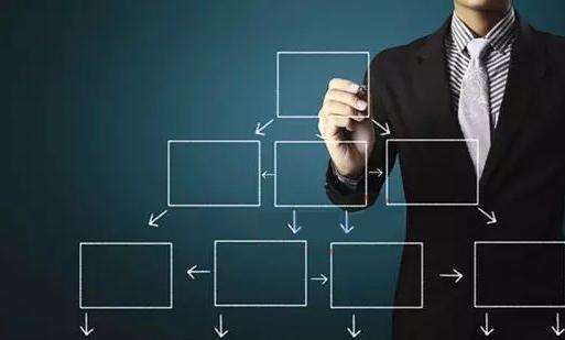 商業促銷活動策劃方案